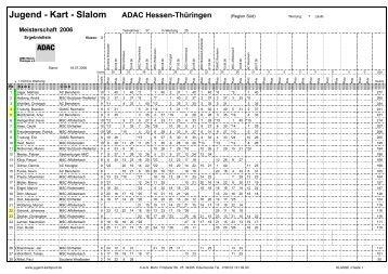 Klasse 3 - Scuderia Wiesbaden eV im ADAC