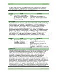 Literature and Documentation Review - the Clinical Skills Project ... - Page 2