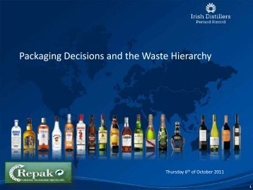 Packaging Decisions and the Waste Hierarchy - Repak