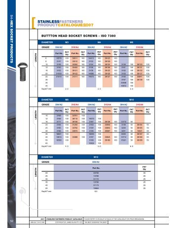 Button Hd Socket Screws - RGA and PSM Fasteners