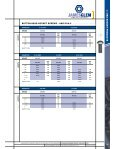 Button Hd Socket Screws - RGA and PSM Fasteners - Page 2