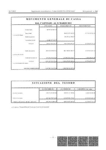 n. 164 - Gazzette.info
