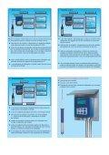 JUMO dTRANS O2 01 - Digitrol - Page 3
