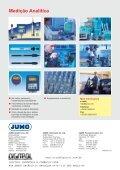 JUMO dTRANS O2 01 - Digitrol - Page 4