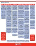 Download - American Roentgen Ray Society - Page 2