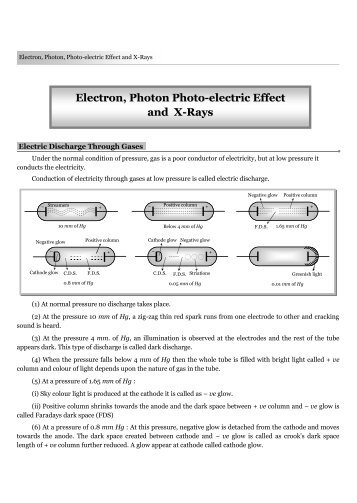 Electron, Photon Photo-electric Effect and X-Rays - TestBag
