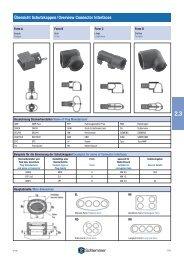 Übersicht Schutzkappen/Overview Connector Interfaces - Schlemmer