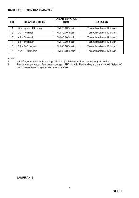 Kertas Pertimbangan Mpsj Majlis Perbandaran Subang Jaya