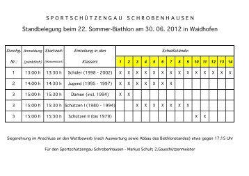 Sommer-Biathlon 2012 - Sportschützengau Schrobenhausen
