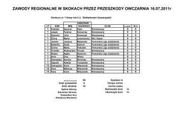 Wyniki ZR-B Owczarnia - Zabookuj.eu