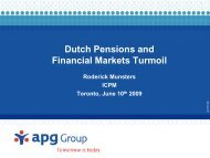 Dutch Pension Funds Funding Ratio