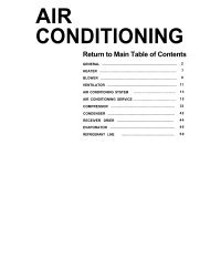 Air Conditioning.pdf - LIL EVO