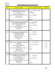 100 A8 MAJLIS PERUNDINGAN ISLAM ( MPI ) - Jabatan Kemajuan ...