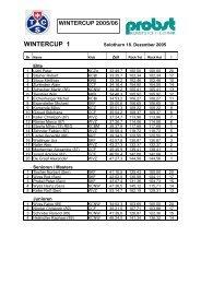 Wintercup Solothurn Rangliste PDF - Solothurner Kajakfahrer