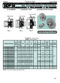 MXL timing Belt Pulleys - .080 Pitch - SDP/SI - Page 2