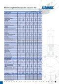 2,3 MB - Basilegmbh.com - Seite 7