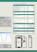 Digitální servozesilovače TGA 300 - TG Drives - Page 7