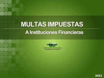 Multas impuestas por CONDUSEF a instituciones financieras