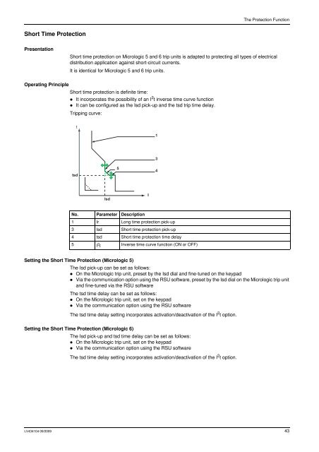 User manual 09/2009 - Schneider Electric