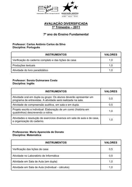 AVALIAÇÃO DIVERSIFICADA 1º Trimestre – 2011 7º ano do Ensino ...