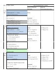 Japanese 1 Summer 2011 Tentative Schedule - Department of East ... - Page 4
