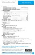 RF & Wireless Communications Group - Page 3