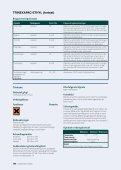 tRinExAPAc-EtHyl Moddus M - Middeldatabasen - Page 2