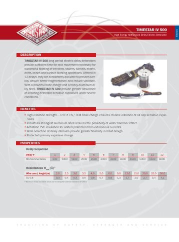 TIMESTAR IV 500 - Austin Detonator sro