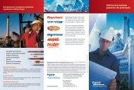Elektryczne systemy grzewcze dla przemysłu - Pentair