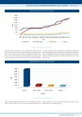 Hua Hin, CHa am, and Pranburi residential marKet rePort - Colliers - Page 5