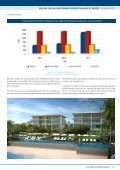 Hua Hin, CHa am, and Pranburi residential marKet rePort - Colliers - Page 7