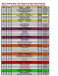 2012 Dragon Boat Race Results - United Way of York Region