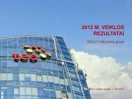 2012 M. VEIKLOS REZULTATAI - GlobeNewswire