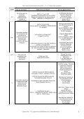 7.1.a- Tableau des servitudes - Mairie de Vernouillet - Page 3
