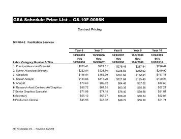 GSA Schedule Price List  GS10F0086K  Abt Associates