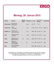 Montag, 28. Januar 2013 - ERGO Gourmet