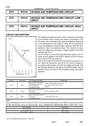 DTC P0110 INTAKE AIR TEMPERATURE ... - Highlander Club