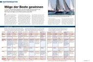 Fahrtenregatten 2006 - Yachtrevue