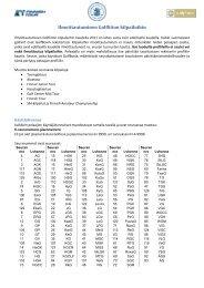 Ohje kilpailuihin ilmoittautumiseen (PDF)