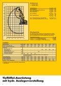 Technische Beschreibung Hydraulikbagger - klimex.cz - Seite 4