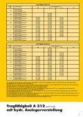 Technische Beschreibung Hydraulikbagger - klimex.cz - Seite 5