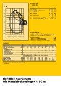 Technische Beschreibung Hydraulikbagger - klimex.cz - Seite 6