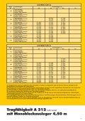 Technische Beschreibung Hydraulikbagger - klimex.cz - Seite 7
