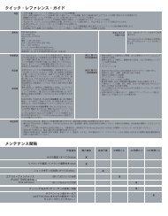 Japanese - Fox