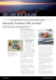 Interactive Travellers - New Zealand