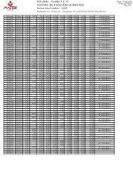 Simulado - Versão 4.0.13 CENTRO DE EXCELÊNCIA MASTER