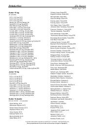 Alle klasser Deltakerliste