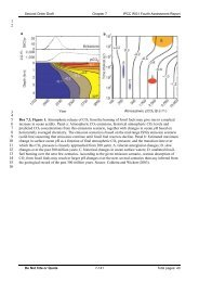 Chapter 7: Couplings Between Changes in the Climate System and ...