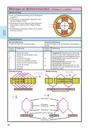 Wicklungen von Gleichstrommaschinen – Windings of d. c. machines