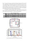 A fundamental experiment for discrete-wavelength LED solar simulator - Page 3